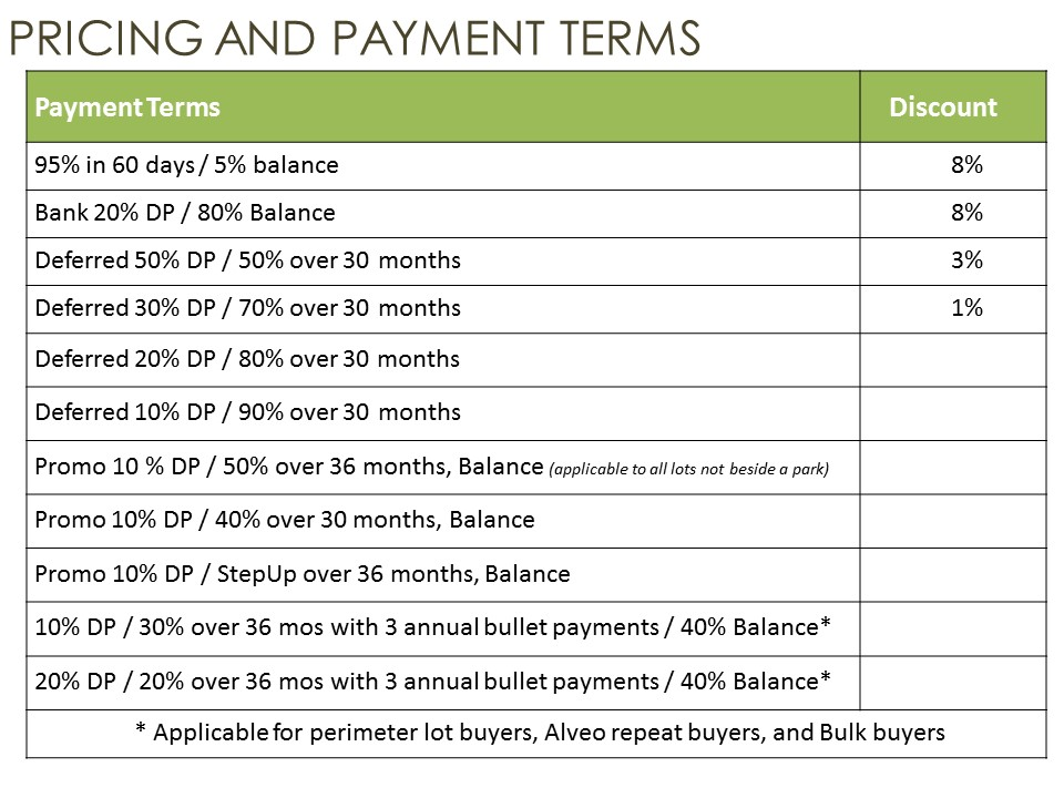 how to write terms of payment